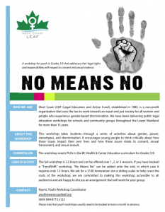 No Means No workshop flyer. It has a colourful, geometric design and an image of a raised fist within a handprint on the right top corner. Email education@westcoastleaf.org to request a different format of the flyer.