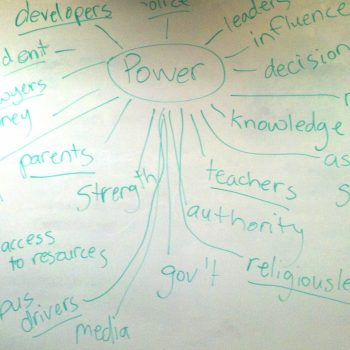 A brainstorm web written on a whiteboard with POWER at the centre and related words around the outside of the word POWER.