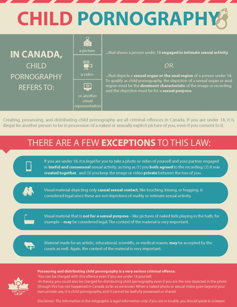 Child Pornography Infographic