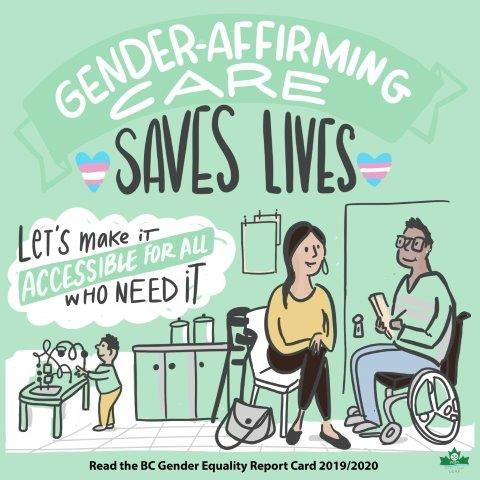 """An adult having a supportive conversation with a health provider while a child plays with a toy in the background. Text: """"Gender-affirming care saves lives. Let's make it accessible for all who need it."""""""