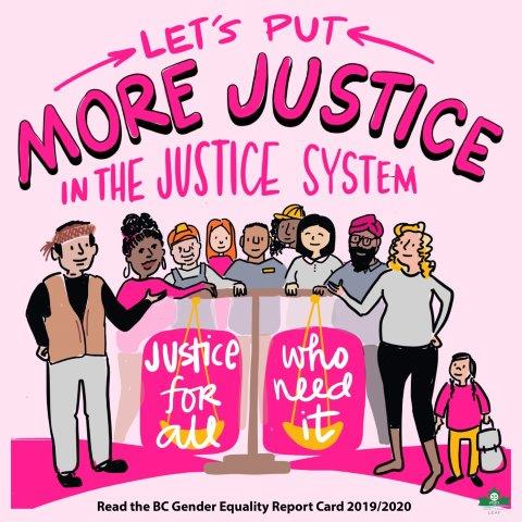 """A group of people gathered around the scales of justice. Text: """"Let's put more justice in the justice system. Justice for all who need it."""""""