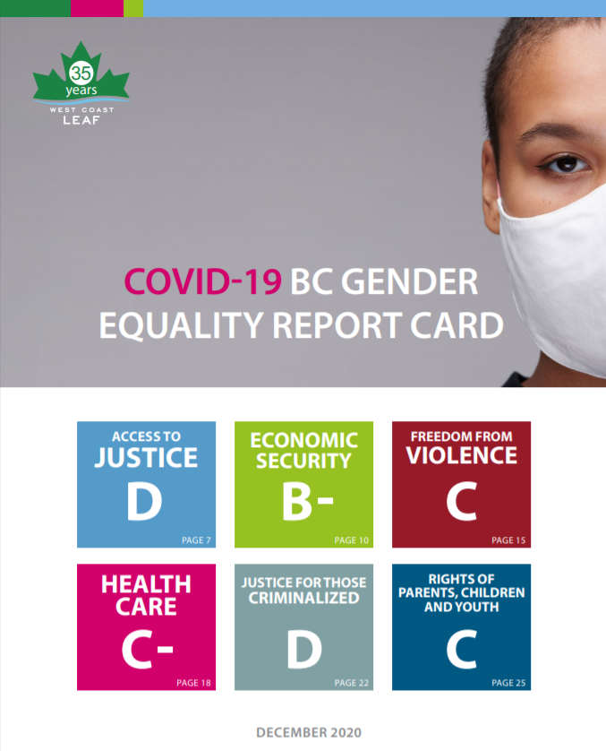 Cover of the COVID-19 BC Gender Equality Report Card featuring a person wearing a mask and the letter grades in colourful boxes