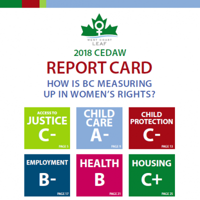 The cover of the 2018 CEDAW Report Card